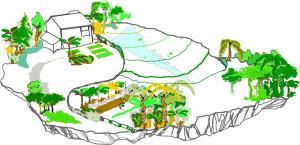 permaculture_design